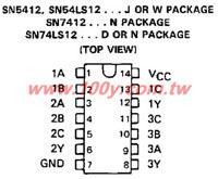 SN74LS12