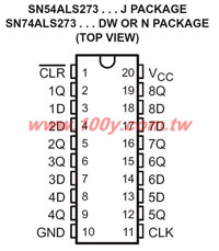 SN74ALS273DW