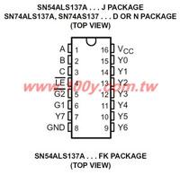 SN74ALS137D