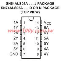 SN74ALS05AD