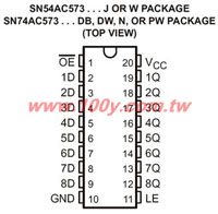 SN74AC573N