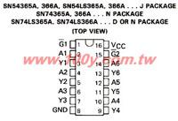 SN74LS367D
