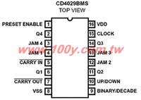 CD4029