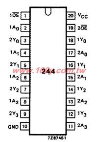 74HC244N