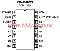 CD4094BMS