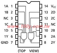 TC74AC20P