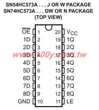 SN74HC573ADW