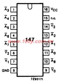 HD74HC147P