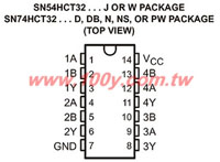 SN74HCT32N