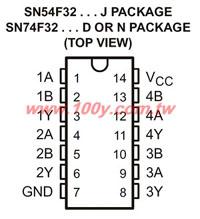 SN74F32D