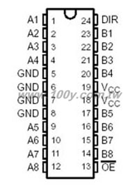 SN74ACT11245