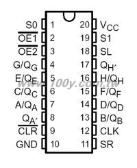 SN54ALS299J