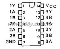 SN74LS02DR