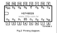 HEF4502BT