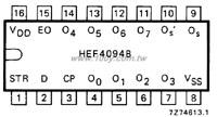 HEF4094BT