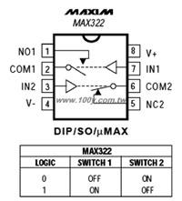 MAX322CPA