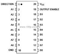 MC74HC245AN