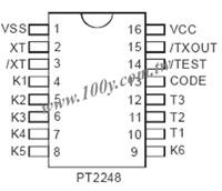 PT2248-SN