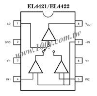 EL4421CS