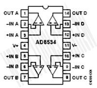 AD8534ARZ