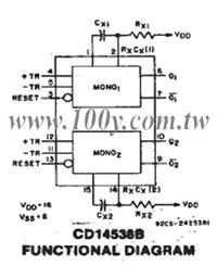 CD14538BF