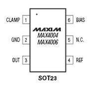 MAX4004EUT+T