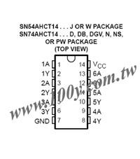 SN74AHCT14DBR