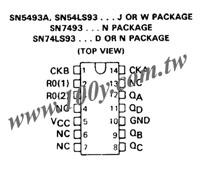 SN74LS93N