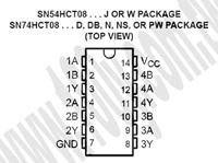 SN74HCT08N