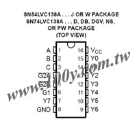 SN74LVC138ADBR