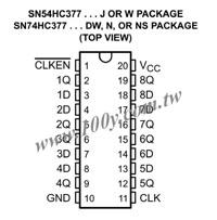 SN74HC377N