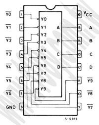 M74HC42B1R