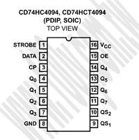 CD74HCT4094E