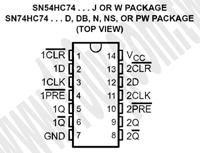 SN74HC74D