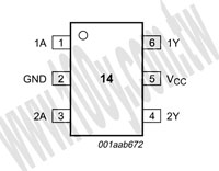74LVC2G14GW