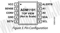 ADM1191-2ARMZ