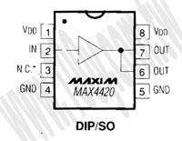 MAX4420ESA+