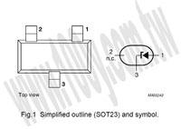 BZX84-B2V7.215