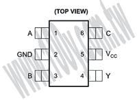SN74LVC1G11DCKR