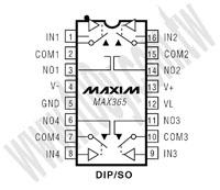 MAX365ESE+