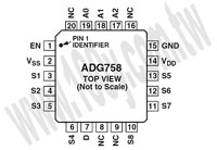 ADG758BCPZ