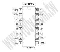 HEF4518BP