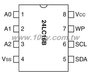 24LC16BI/P MICRO-CHIP 8P/DIP EEPROM 2 5V