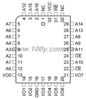 Atmel AT29C010A-90JC PLCC32 128Kx8 Flash