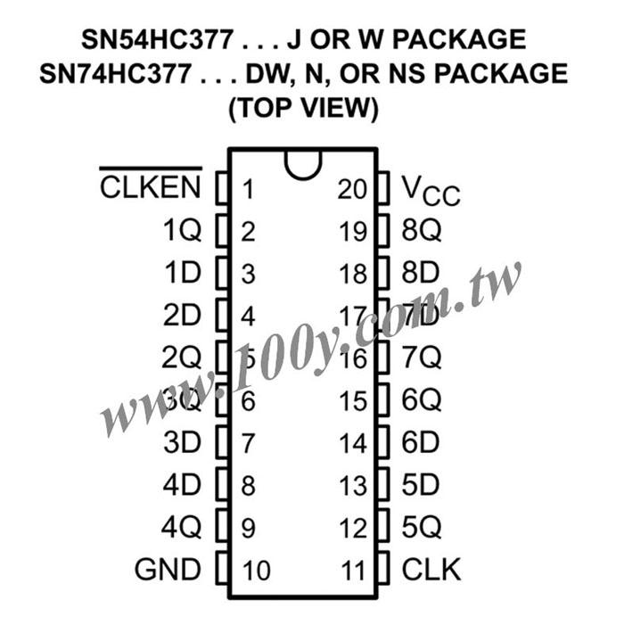 sn74hc377n t i  20p  dip pb