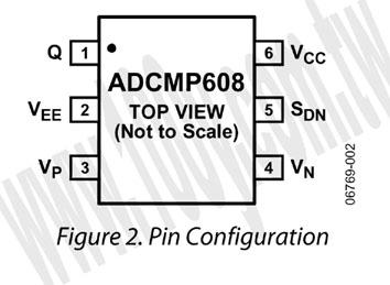 5 v ttl/cmos lp轨对轨快速比较器  pins/package  6p/sc70 产品目录