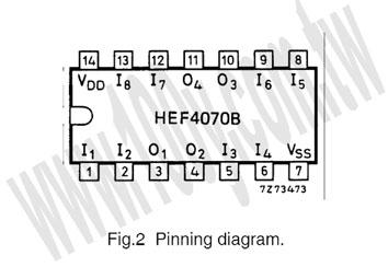 HEF4047BP circuit intégré-CASE Générique STANDARD MARQUE